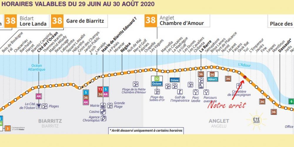 Réseau Bus : Nouveaux Horaires pour l'été 2020